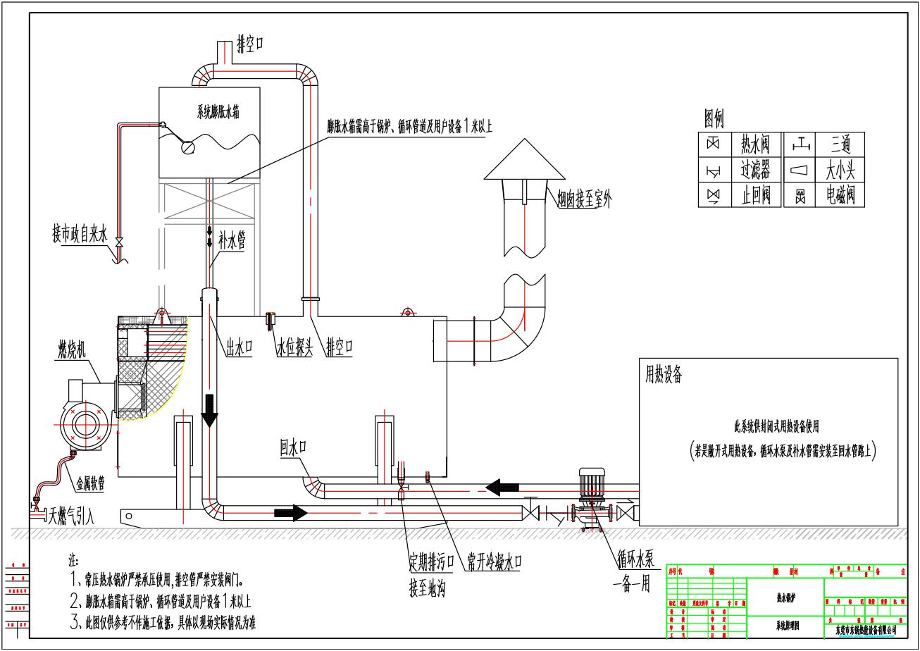 锅炉管道安装